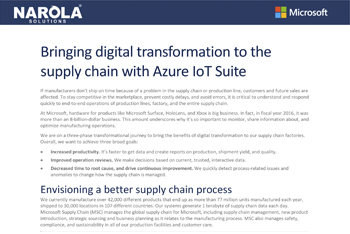 digital-transformation-with-azure-iot-suite