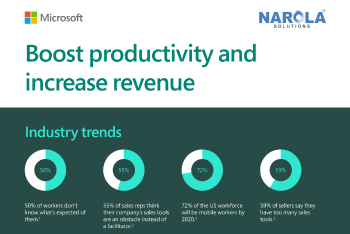 boost-productivity-and-revenue