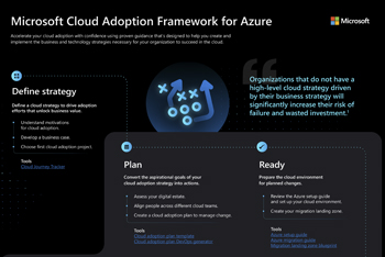 cloud-adoption-framework