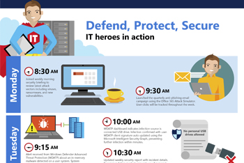 defend-protect-secure-it