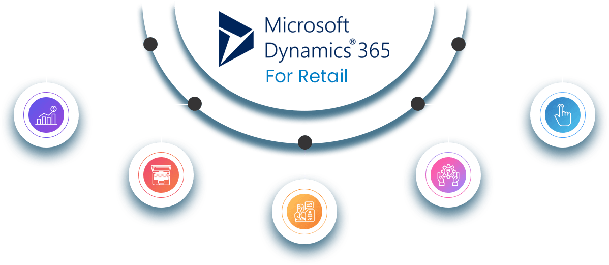 microsoft-retail-partner